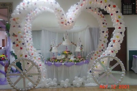Best Birthday Party Planner, Birthday Party Planner in Bangalore, party planning, birthday party planner, best birthday designer