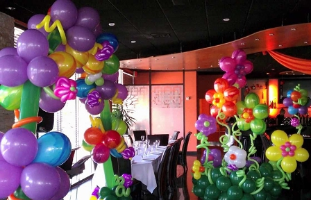 Birthday Planner, Birthday Planner in bangalore. Birthday Designer, best birthday party, birthday party